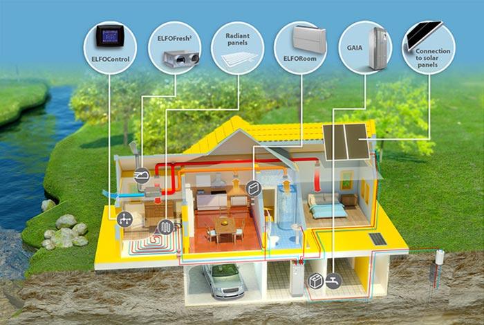 detrazioni ecobonus risparmio energetico 2019